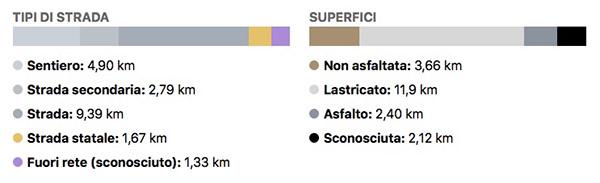Abruzzo MTB Basciano Bike